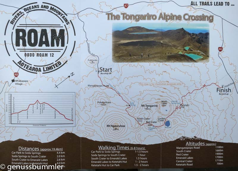 Tongariro Alpine Crossing Karte